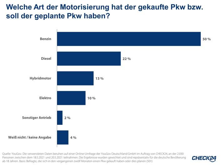 image 1 70 - Stromkosten: Familie mit E-Auto zahlt 2.045 Euro im Jahr für Strom