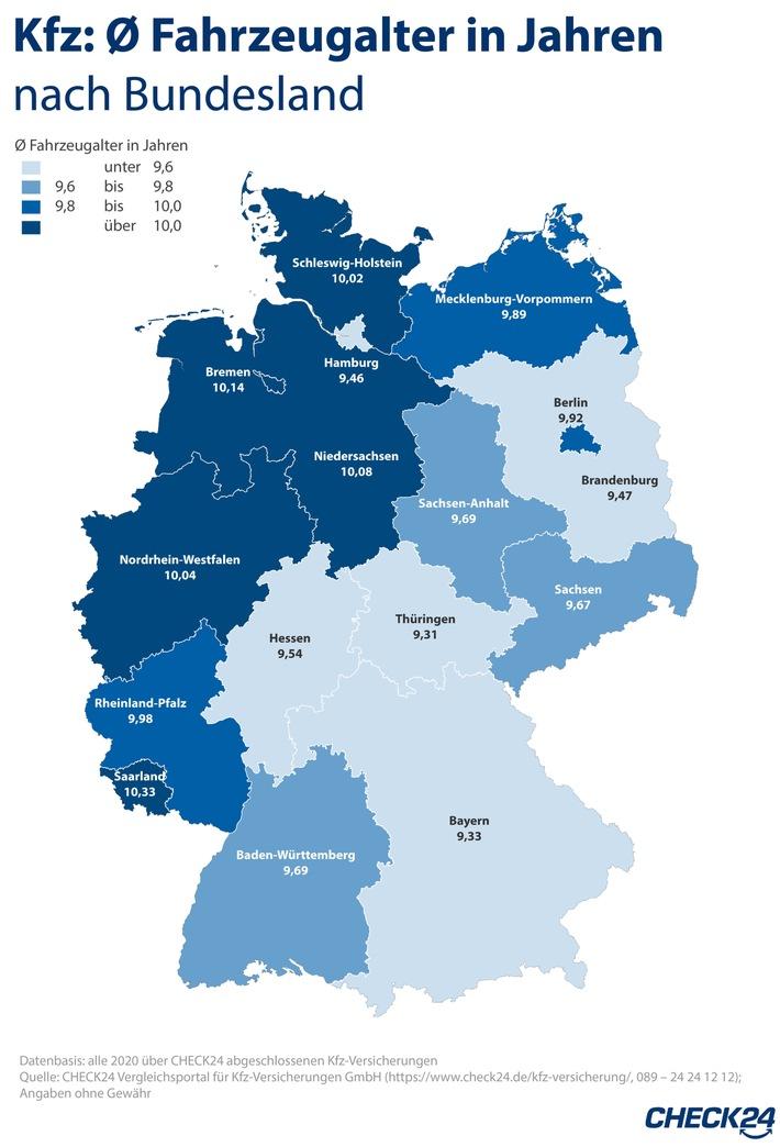 image 1 140 - Kfz-Versicherung: Älteste Pkw im Saarland unterwegs, neueste in Thüringen