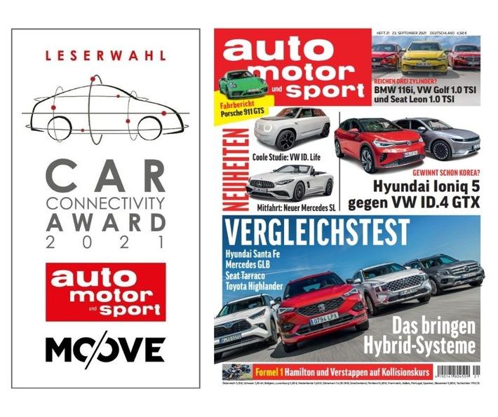 image 1 198 - Leserwahl Car Connectivity Award 2021: Mercedes-Benz ist mit fünf Awards die erfolgreichste Marke, aber BMW holt auf