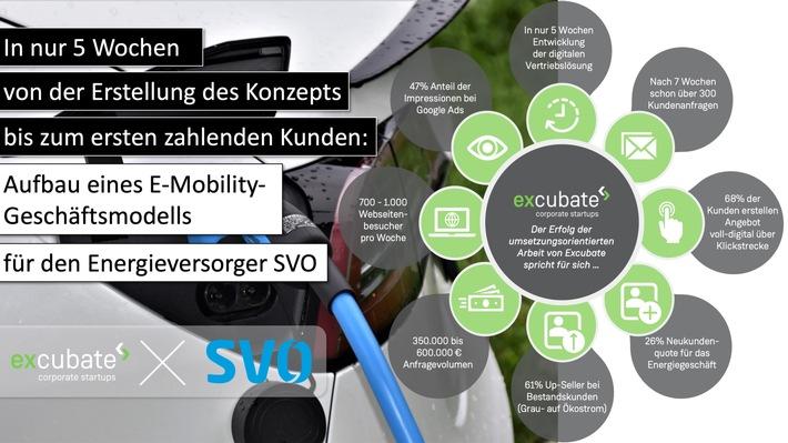 image 1 251 - Excubate ermöglicht neues Geschäft im Bereich E-Mobilität für Energieversorger: Aufbau eines neuen Geschäftsmodells in nur 5 Wochen